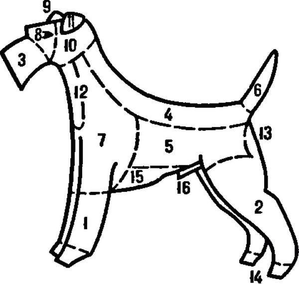 Схема тримминга