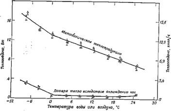 Пластинчатый теплообменник Машимпэкс (GEA) NX250L Дербент