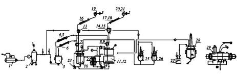 Технологическая схема получения биопрепарата